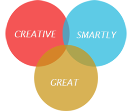 work smartly, creative and framework